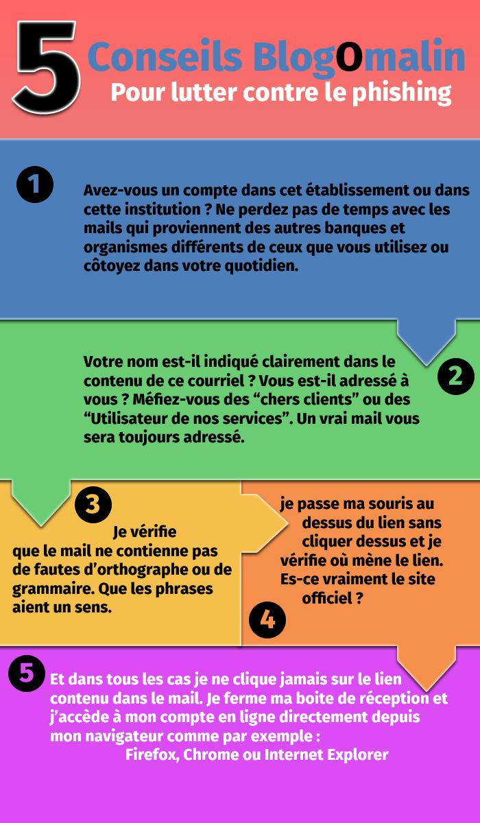 lutter contre les mails frauduleux infographie